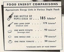 Pepsi Calorie Chart