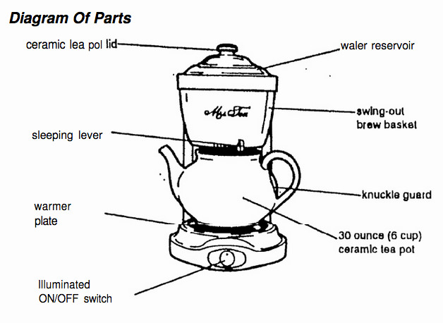 Mrs. Tea Instruction Manual